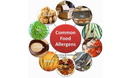 Food allergy vs. food intolerance